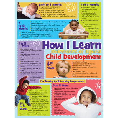 How I Learn Tear Pad, English and Spanish milestones of typical child development, Childbirth Graphics, 52004